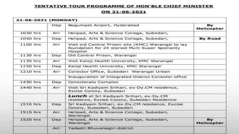 Cm Kcr Warangal And Yadadri Tour Schedule