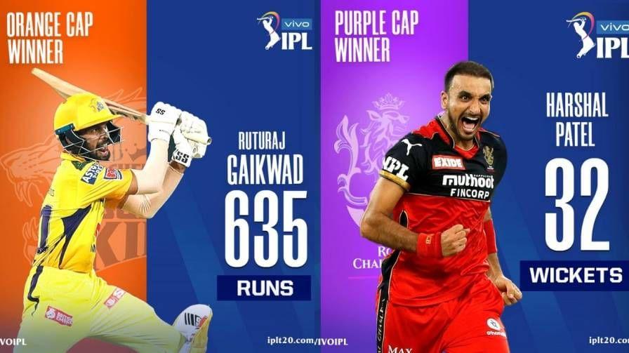 Ipl 2021 Purple And Orange Cap Winners (1)